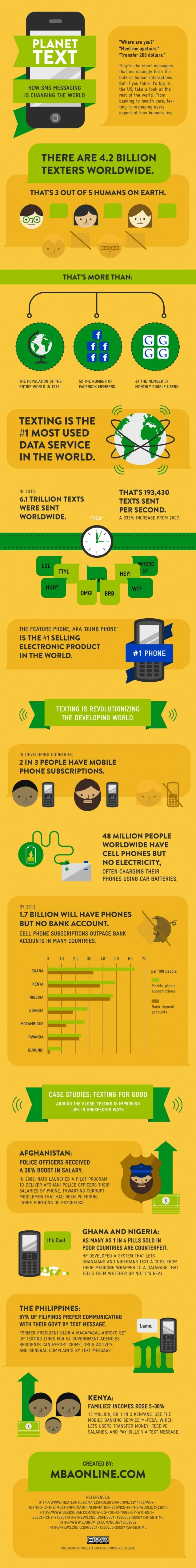 How SMS Messaging is Changing the World [Infographics]