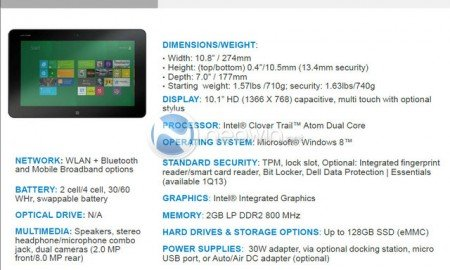 Dell Latitude 10 - The Windows 8 tablet