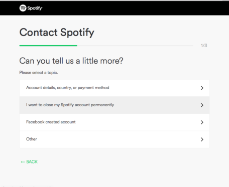 Contact Spotify Customer Support