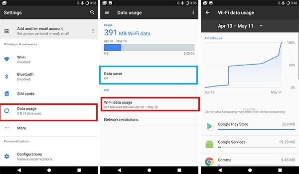 Monitor and control data usage in Android. Data Saver Settings